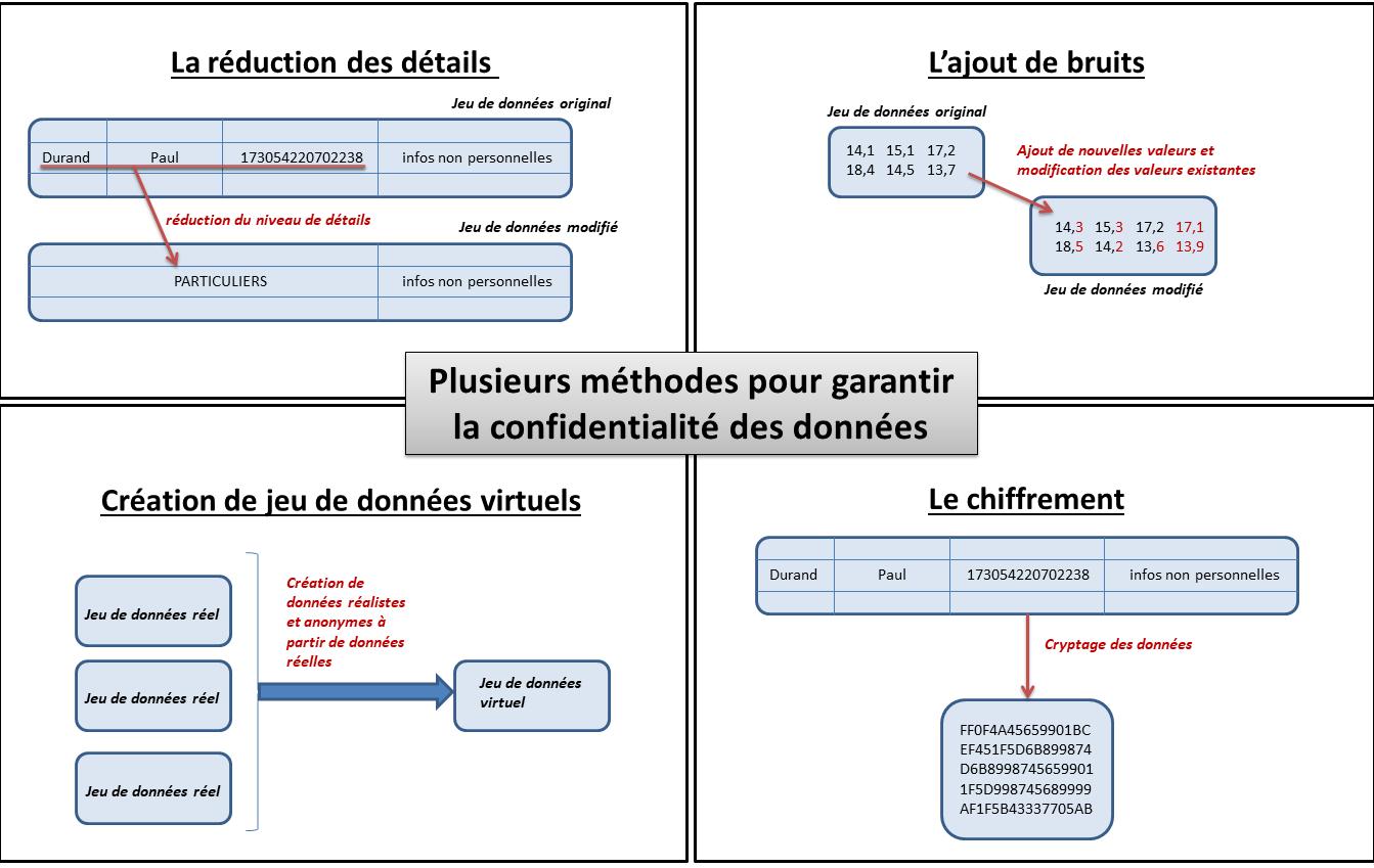 """Multipass. Episode """"L'anonymisation des données"""""""