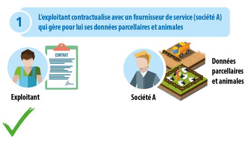 """Multipass. """"Episode Analyse juridique contractuelle des données de l'agriculture numérique"""""""